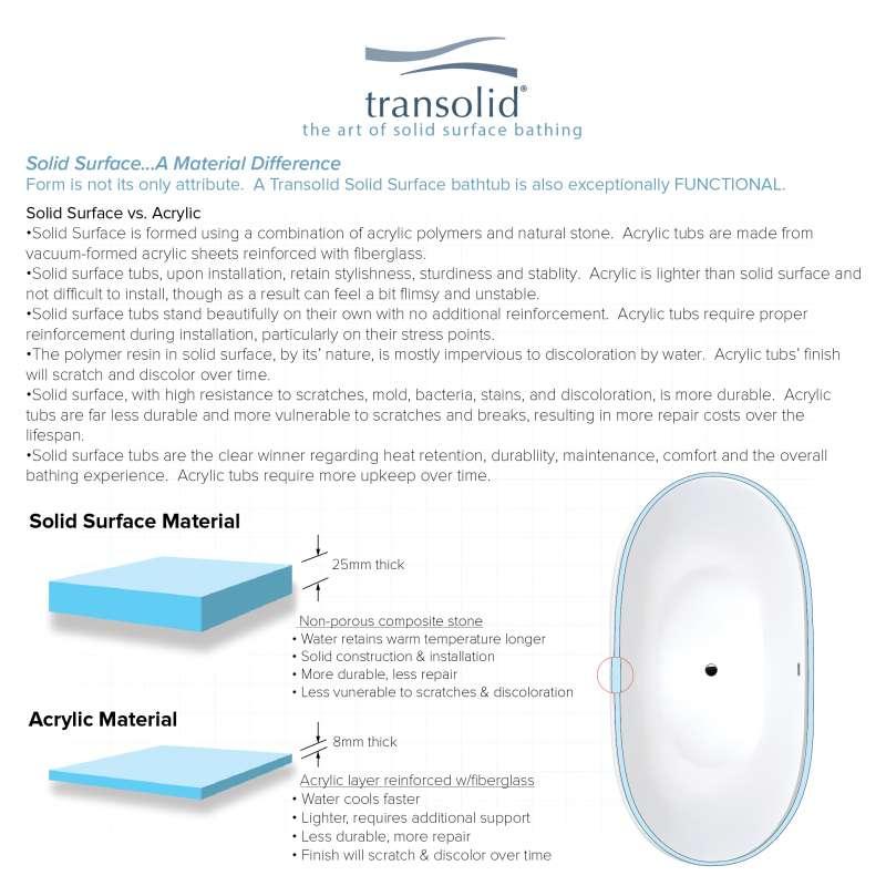 Transolid Pure San6030 01